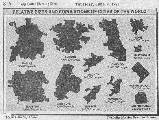 Population Densities